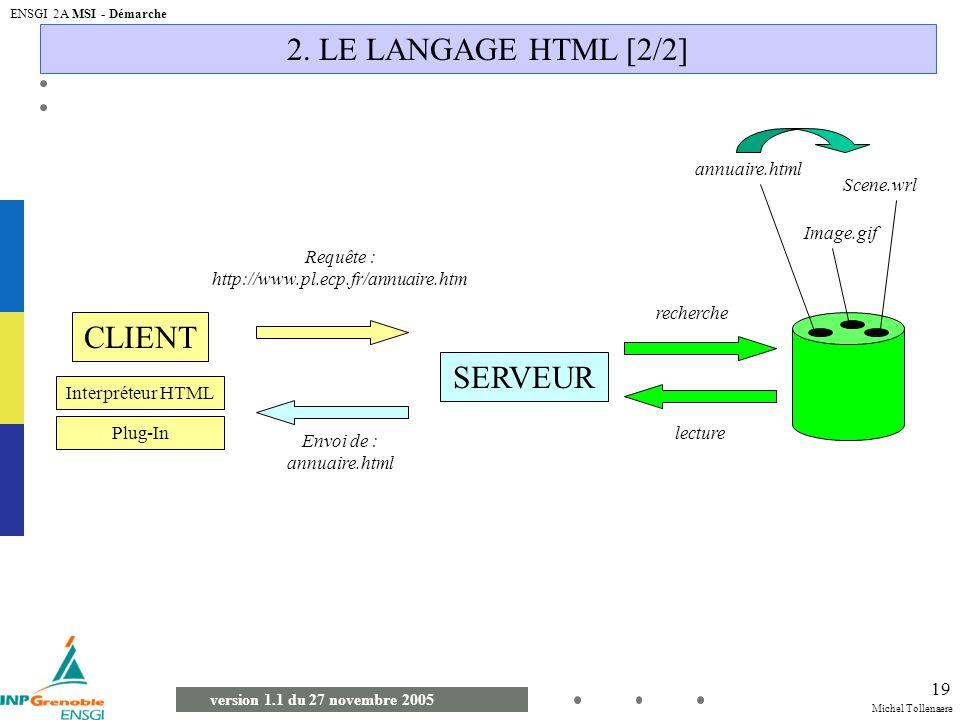 2. LE LANGAGE HTML [2/2] CLIENT SERVEUR annuaire.html Scene.wrl